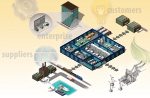 Autofair Top ten innovations of integrated architecture