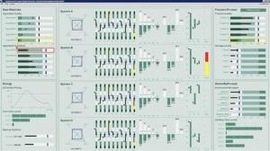 System_Platform_2014