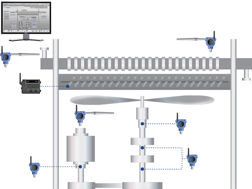 Air Cooled Heat Exchanger Monitoring Solution expands critical monitoring, cuts production losses.