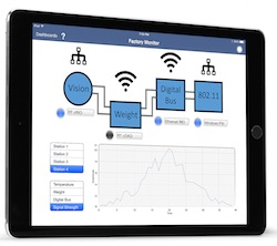 LabVIEW 2015 delivers speed improvements, development shortcuts and debugging tools.